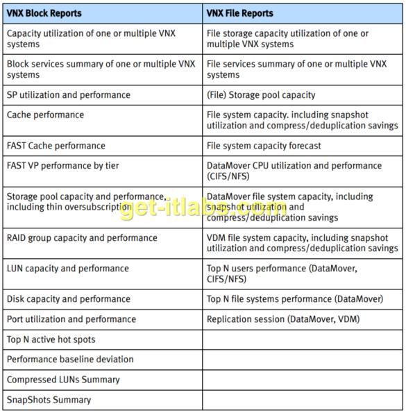vnx-monitoring-reporting (1)